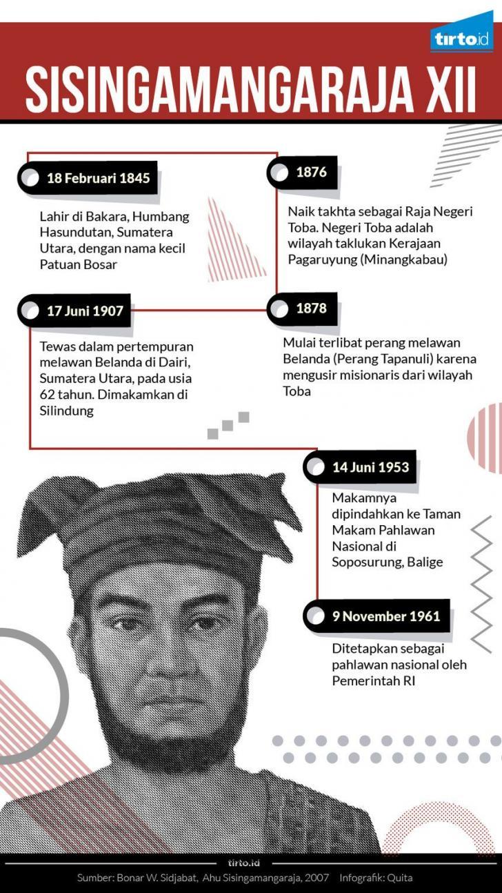 infografis sisingamangaraja xii